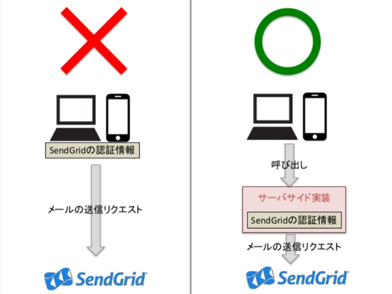 moku3-send1