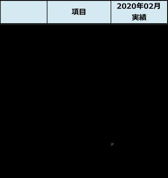 f:id:fkmaru:20200317225358p:plain
