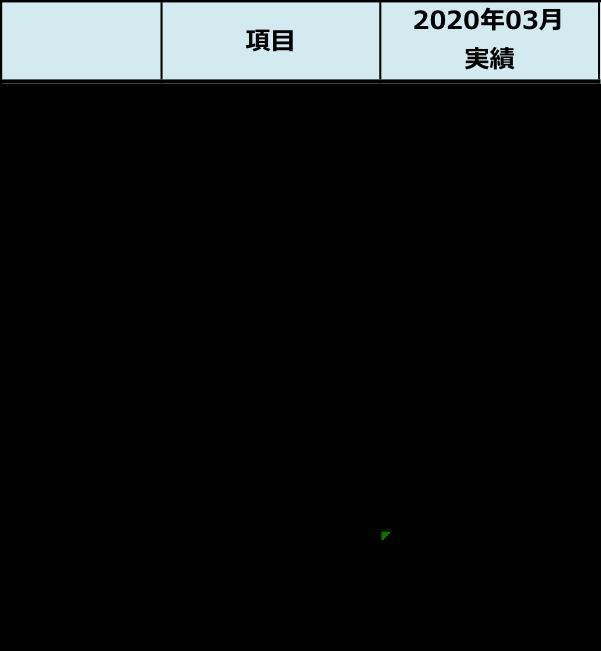 f:id:fkmaru:20200404213329p:plain