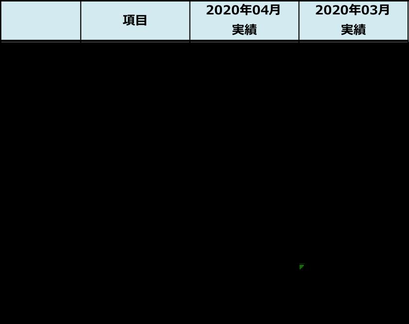 f:id:fkmaru:20200502220706p:plain