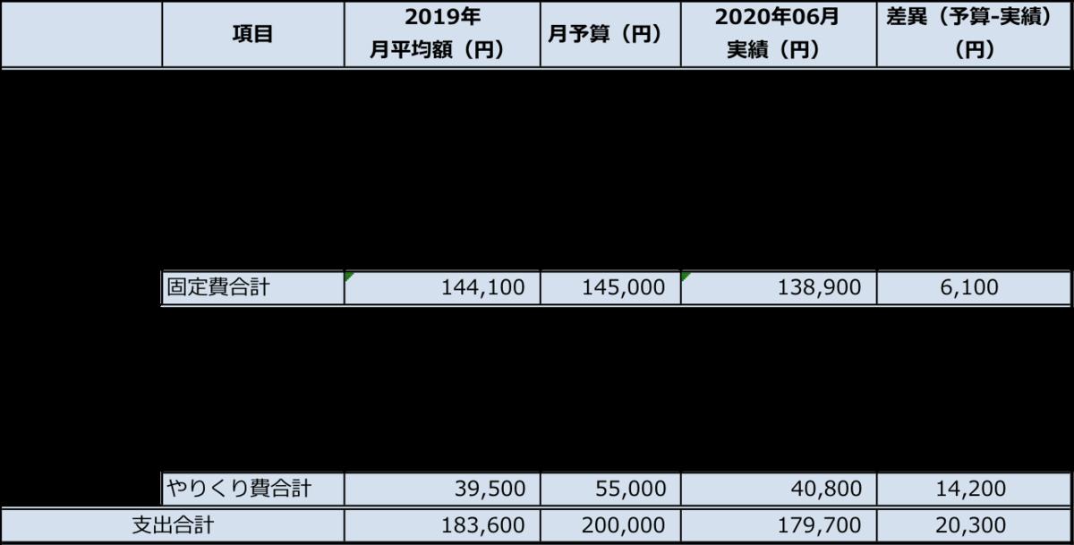 f:id:fkmaru:20200727102510p:plain