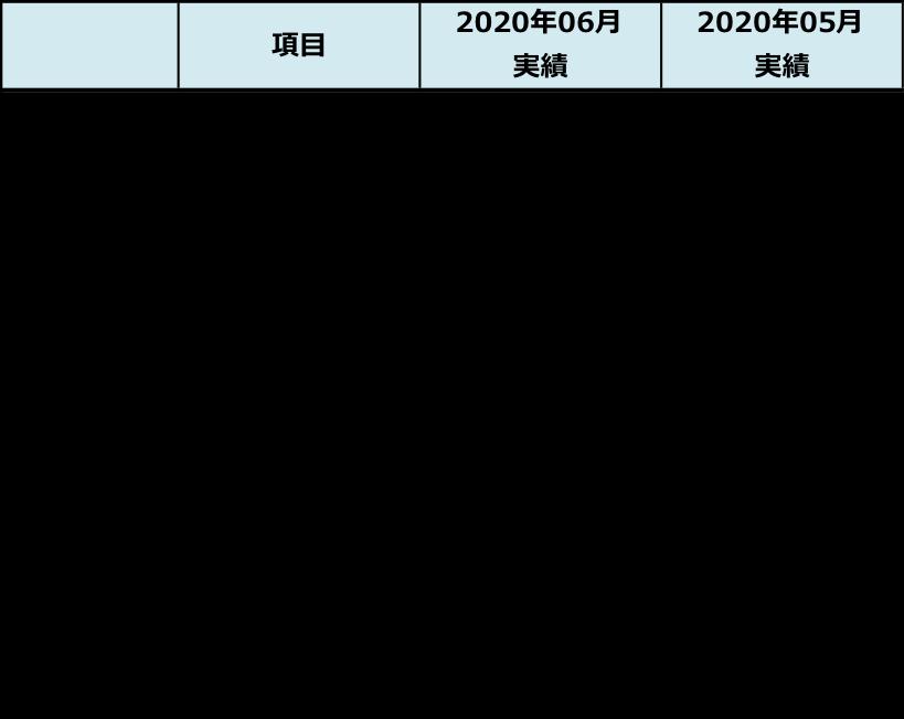 f:id:fkmaru:20200727120253p:plain