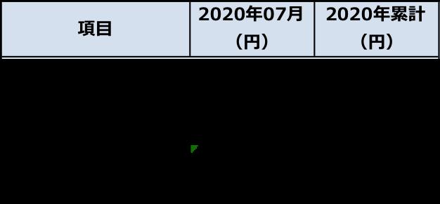 f:id:fkmaru:20200813223147p:plain
