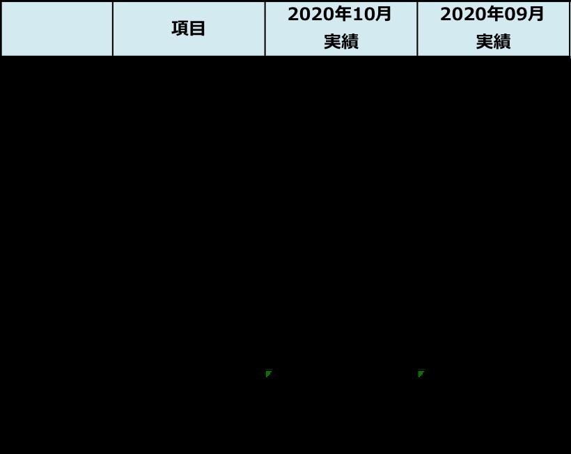 f:id:fkmaru:20201101182729p:plain