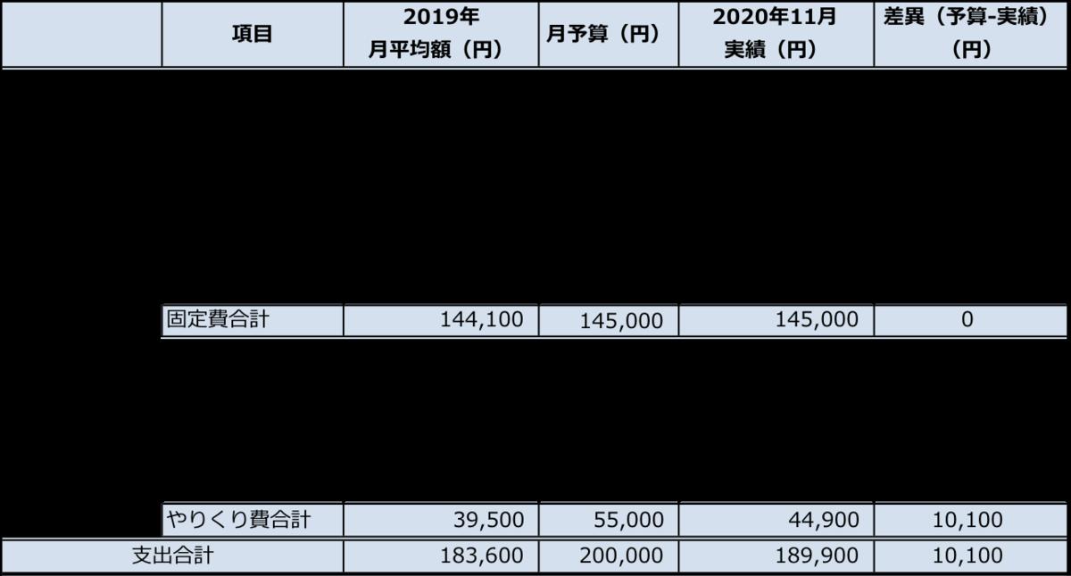 f:id:fkmaru:20201130165413p:plain