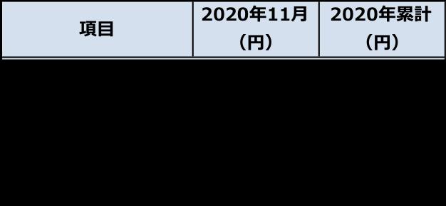 f:id:fkmaru:20201130224955p:plain