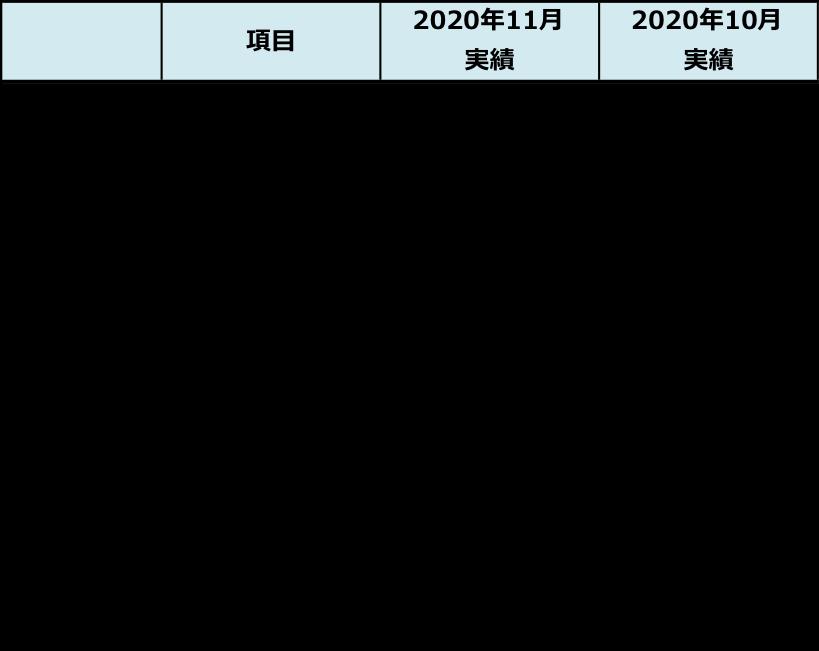 f:id:fkmaru:20201130225519p:plain
