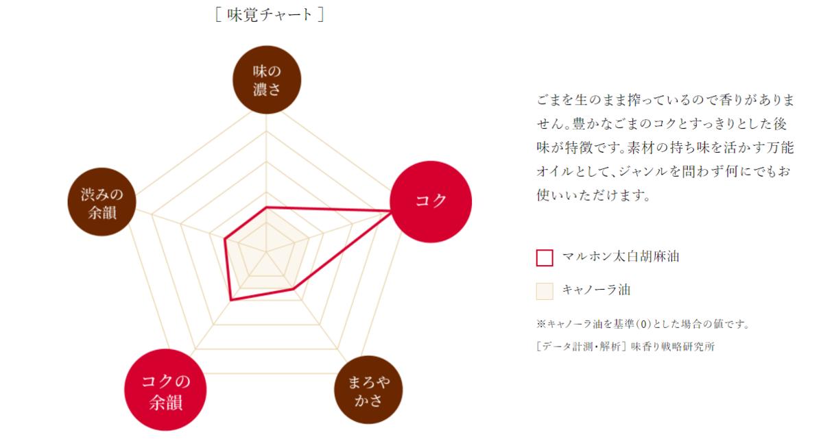 f:id:flashback_haru:20210726170015p:plain