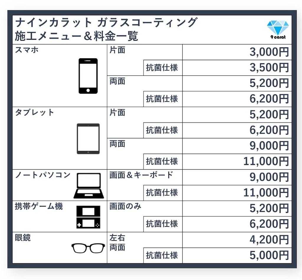 f:id:flat37takashi:20171207235403j:image