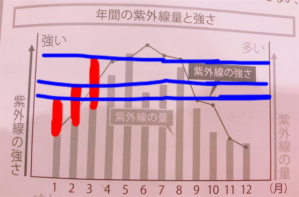 f:id:flat37takashi:20180114192736p:image