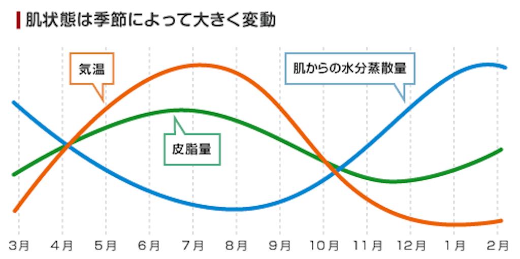 f:id:flat37takashi:20180403095440p:image