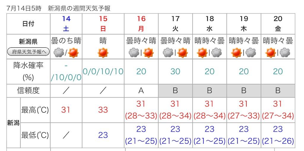 f:id:flat37takashi:20180714103249j:image
