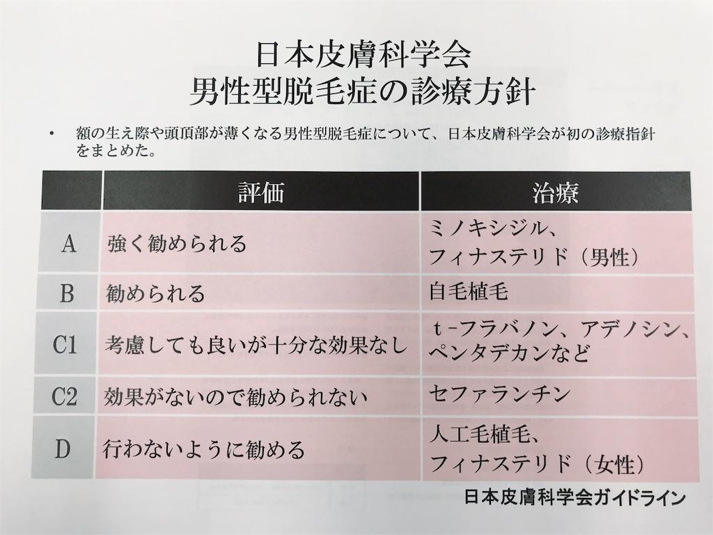f:id:flat37takashi:20180905101827j:image