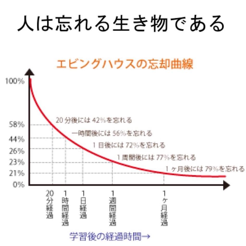 f:id:flat37takashi:20181107094436j:image