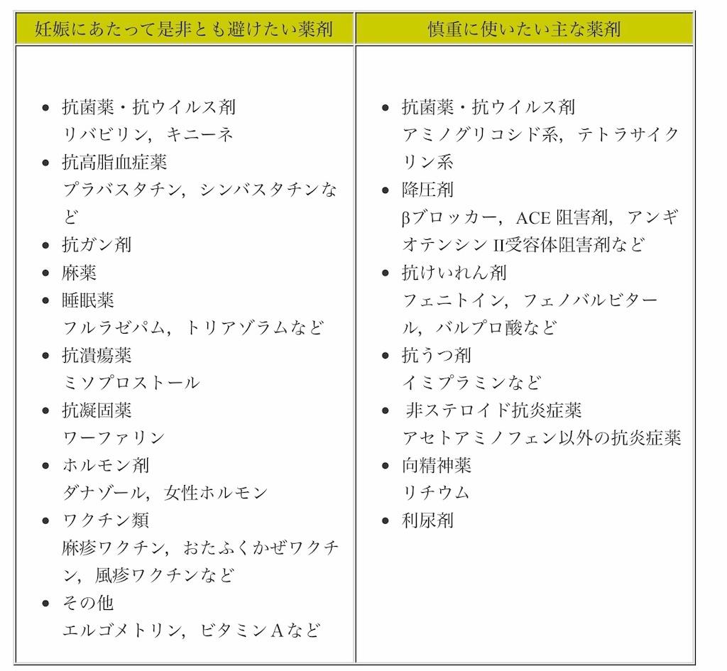 f:id:flat37takashi:20190319104024j:image
