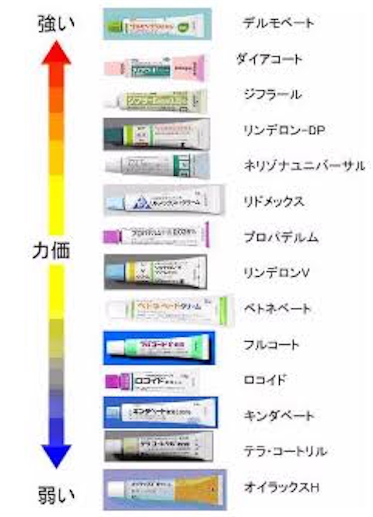 f:id:flat37takashi:20190826210907j:image