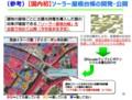 【国内初】ソーラー屋根台帳の開発・公開(C)クール・ネット東京