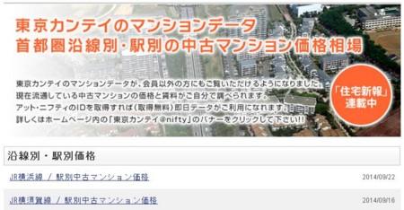 沿線別・駅別価格(東京カンテイ)