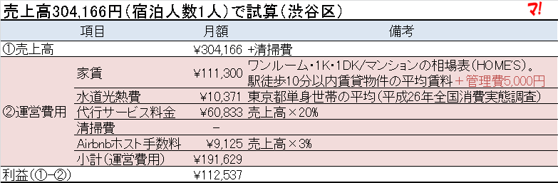 f:id:flats:20151018073832p:plain