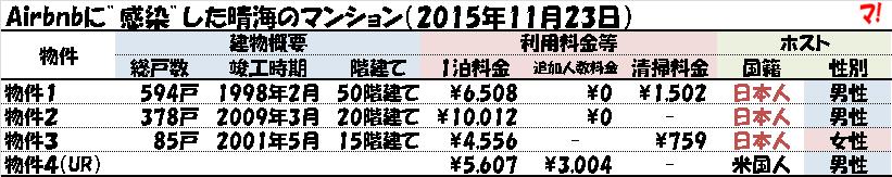 f:id:flats:20151124103843p:plain