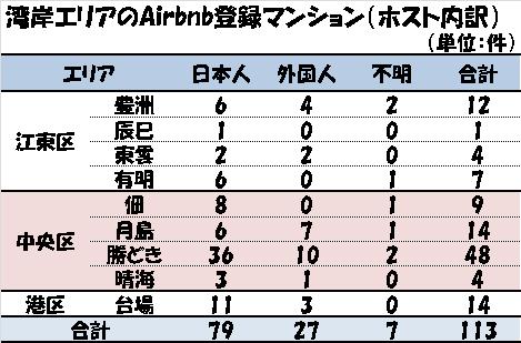 f:id:flats:20151130192013p:plain