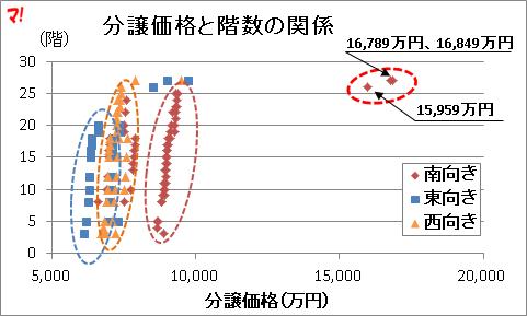 f:id:flats:20151205155136p:plain