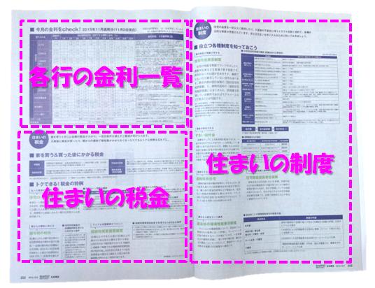 f:id:flats:20151209120451p:plain
