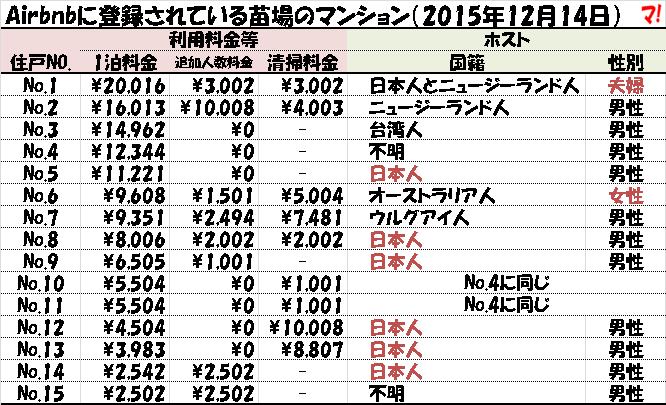 f:id:flats:20151214183023p:plain