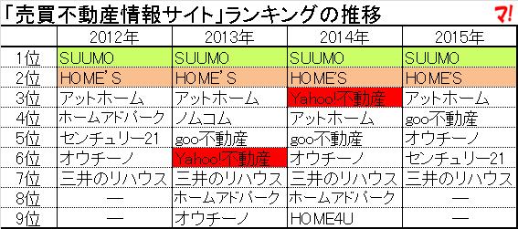 f:id:flats:20151226094557p:plain