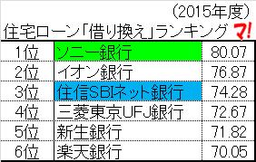 f:id:flats:20151229053814p:plain