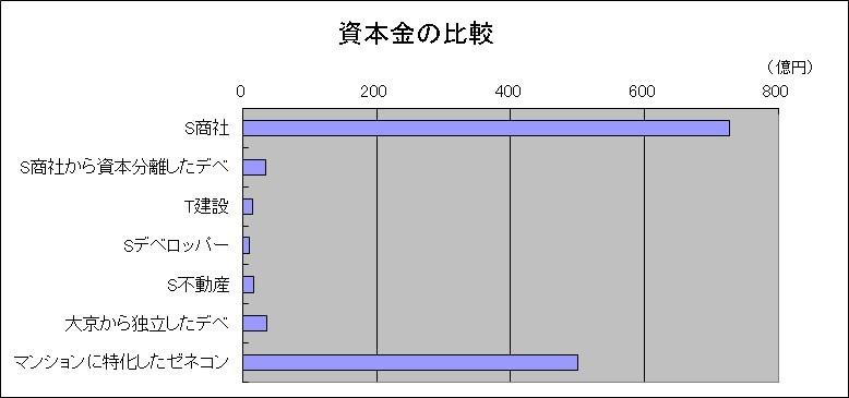 f:id:flats:20160215080320j:plain