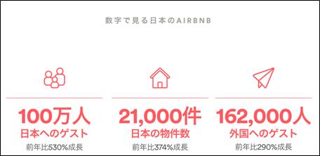 f:id:flats:20160302061342p:plain