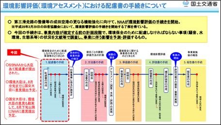 環境影響評価(環境アセスメント)の手続2