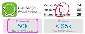sensortower.com