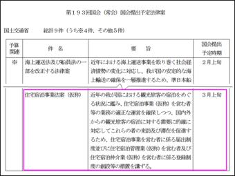 住宅宿泊事業法案(仮称)
