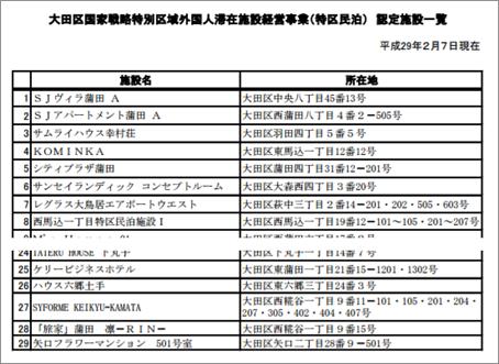 大田区国家戦略特別区域外国人滞在施設経営事業(特区民泊) 認定施設一覧