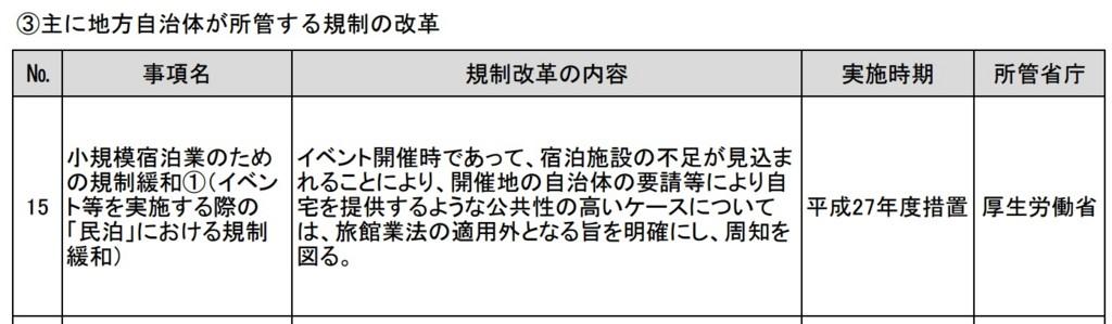規制改革実施計画」(平成27年6月30日 閣議決定)