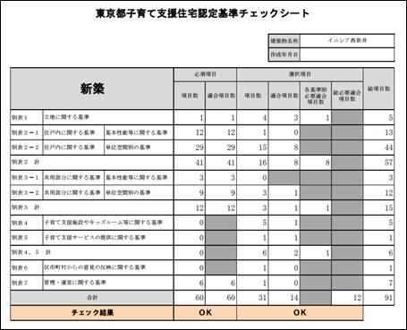 東京都子育て支援住宅認定基準チェックシート