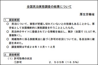 全国民泊実態調査の結果について(厚生労働省)