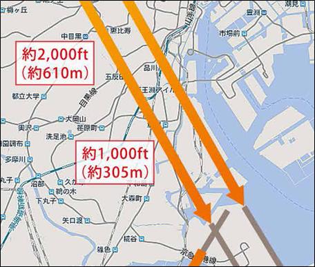 拡大図/好天時の飛行経路案(南風時、15:00~19:00)