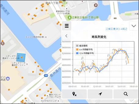 不動産販売価格予測サイト「GEEO(ジーオ)」時系列