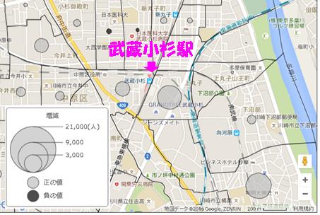 武蔵小杉駅周辺の人口増加分布図