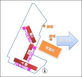 チラシに掲載された配置図(実態)