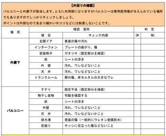 内覧会チェックリスト(住まいの調査団)