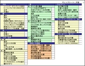新築マンション内覧会チェックリスト・チェックシート(さくら事務所)
