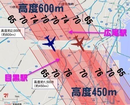 広尾駅(港区)周辺で想定される概略の騒音レベル
