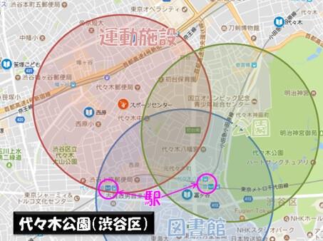 代々木公園(渋谷区)の西側