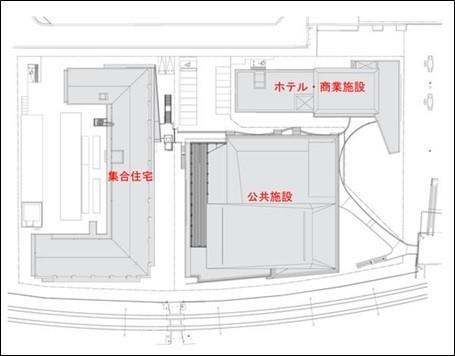 施設の概要