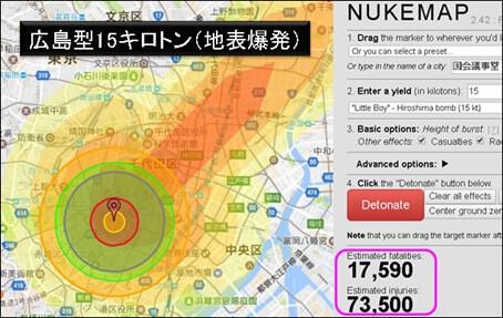 地表で爆発した場合、死者1万7,590人