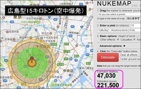 上空で爆発した場合、死者4万7,030人